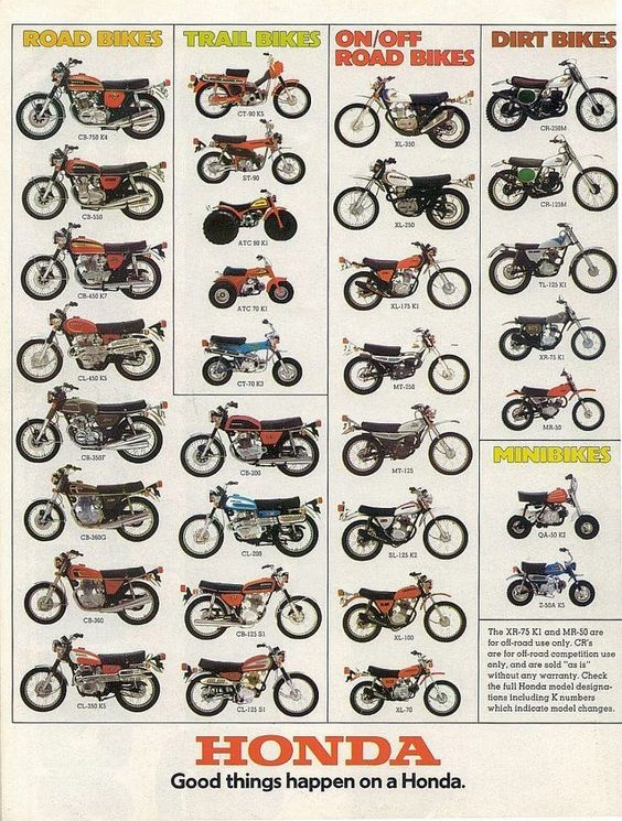 Catálogo Honda